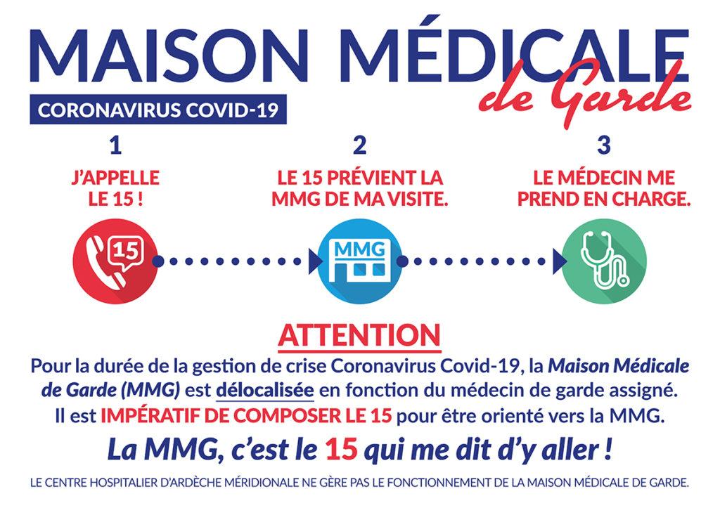Illustration : Accéder à la Maison médicale de garde. 1) J'appelle le 15 / 2) le Centre 15 préviens le médecin de garde de ma visite / 3) le médecin me reçoit en consultation.