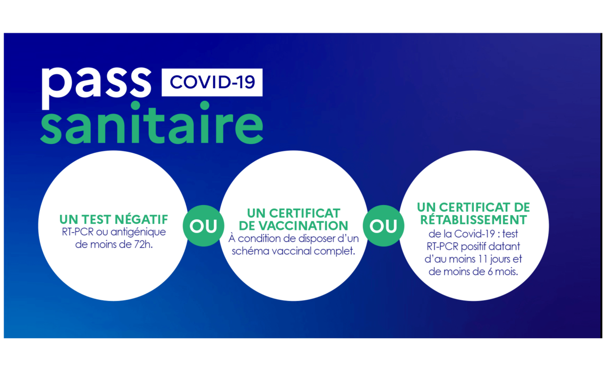 Pass Sanitaire : modalités d'accès aux sites du centre hospitalier – CH  d'Ardèche Méridionale